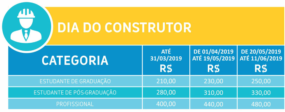 valores dia do construtor